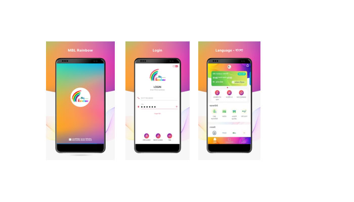 Ensuring fast, safe and easy Banking through 'MBL Rainbow'